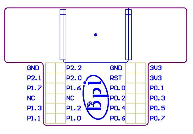 Bpi zigbee module development board